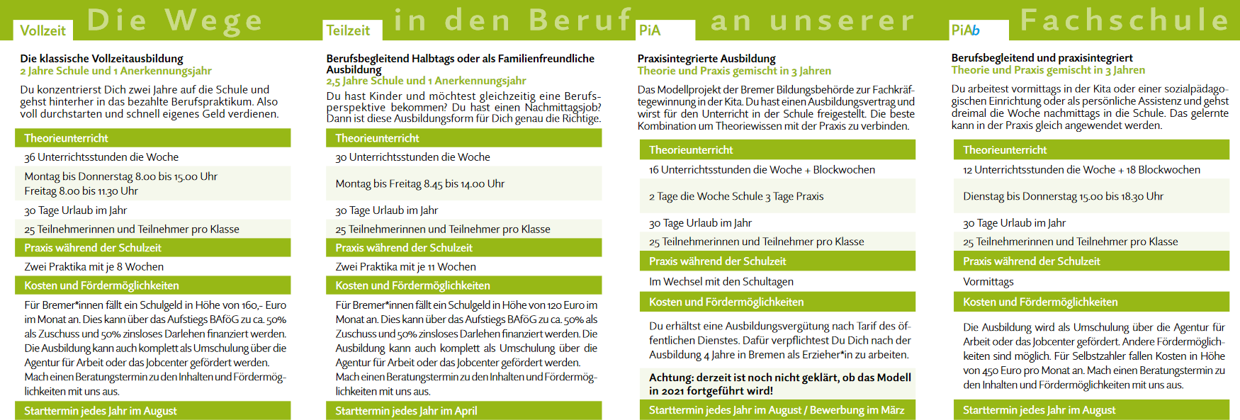 Erzieherausbildung in Bremen *** Alle Wege